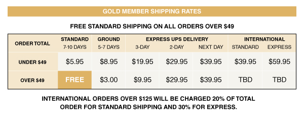 Gold Member - Shipping Chart