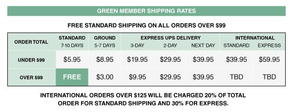 Green Member - Shipping Chart
