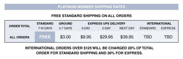 Platinum Member - Shipping Chart